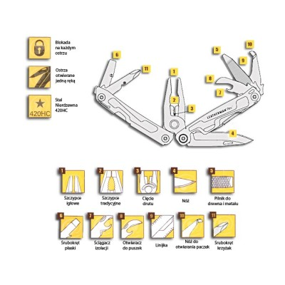 Leatherman MultiTool REV BOX