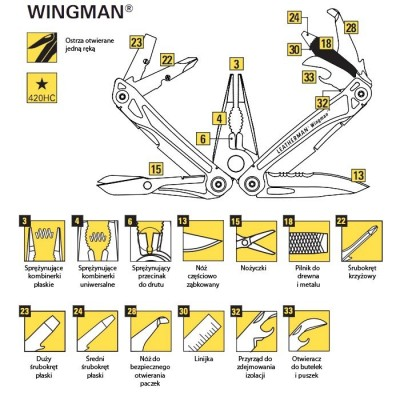 Leatherman MultiTool WINGMAN